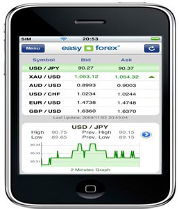 easy forex mobile