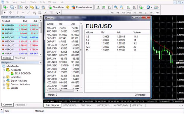 Forex mt4 ecn data download