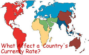 What Factors Affect a Country's Currency Rate?